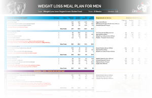 thelipoguy-mealplans-training-foodplan-lose-weight
