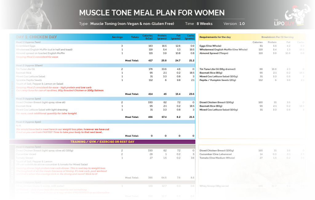 Muscle-toning-mealplan-women